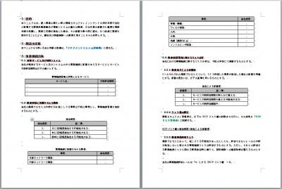 一般的な文書型のマニュアル(イメージ)