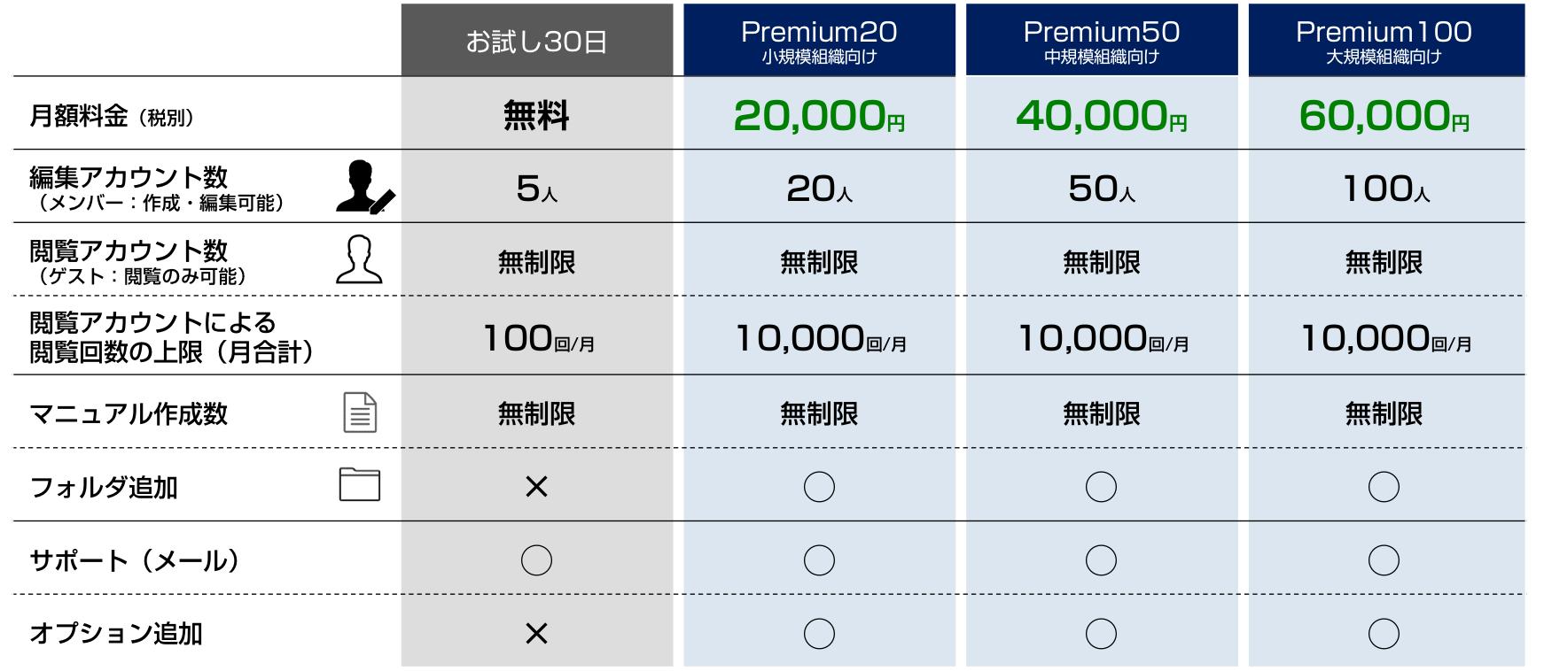 price_new_170401