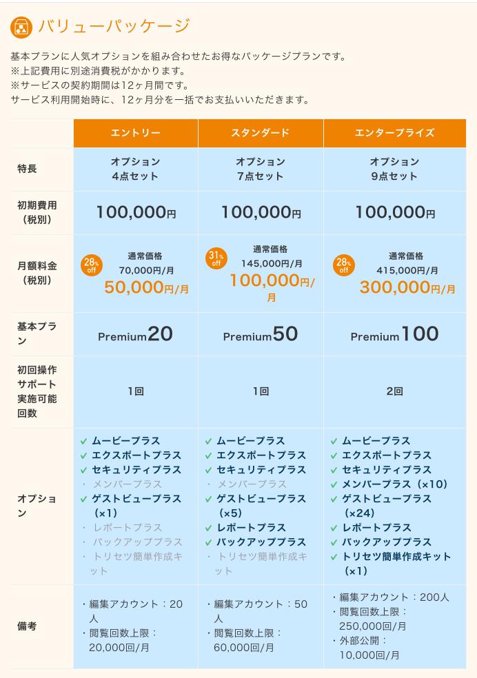 packageplan