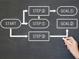 業務内容や作業手順を整理する