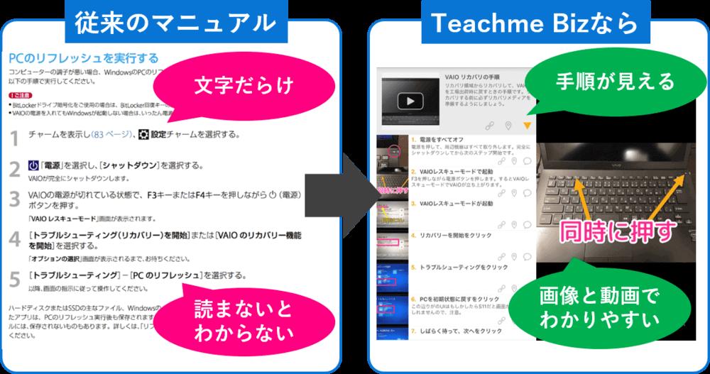 Teachme Bizのマニュアルと従来のものの比較画像