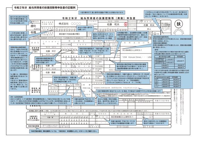 扶養控除申請書の画像