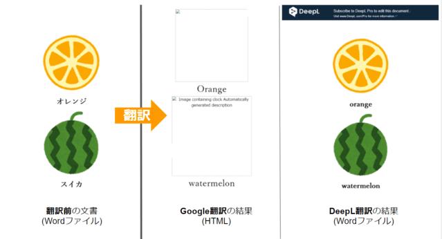 DeepLの翻訳機能画像